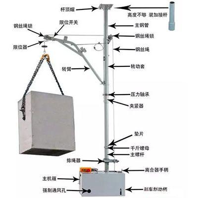 家用微型小吊机安装详解