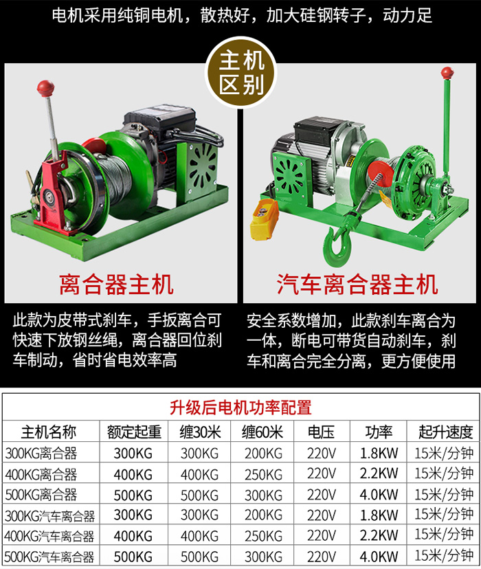 300公斤家用小吊机电机参数
