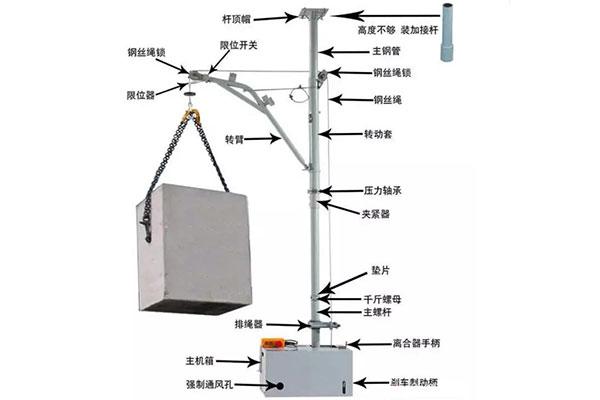 家用微型小吊机安装图